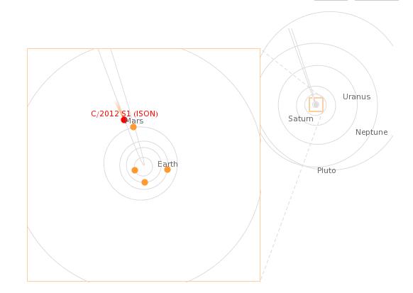 Comet ISON passing Mars